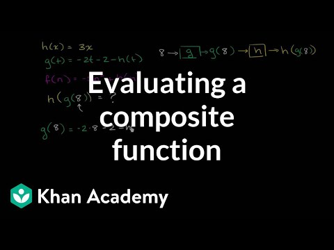 Evaluating composite functions example | Functions and their graphs | Algebra II | Khan Academy