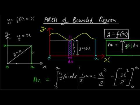 Area of bounded region | Integration | Hindi