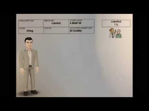 Drug Calculations Fluid Dosage 25mg cureitol Q & A TET