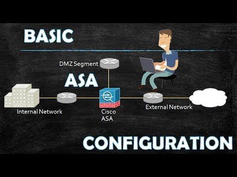 Cisco ASA Basic Configuration.