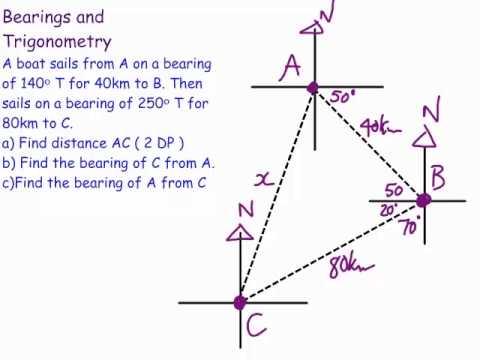 True Bearings and Trigonometry