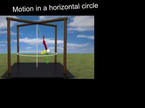 Conical Pendulum (Motion in a Horizontal Circle)