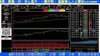 2020/07/06-台指期籌碼當沖關鍵價[夜盤]/Taiwan futures
