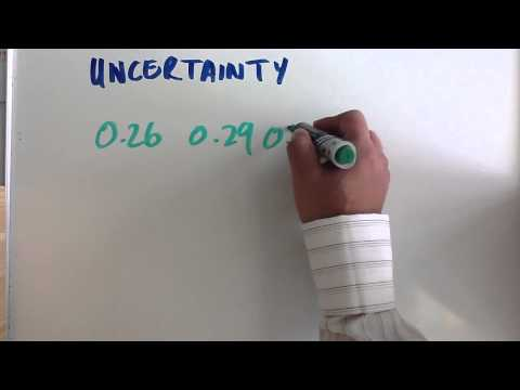 Percentage Uncertainty