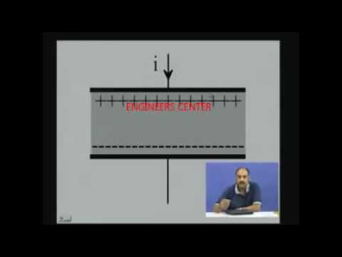Electrical Engineering Passive Components 02 - ENGINEERS CENTER