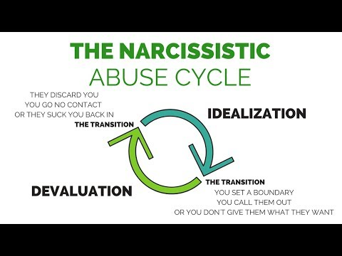 The Narcissistic Abuse Cycle: How Narcissists & Psychopaths Behave