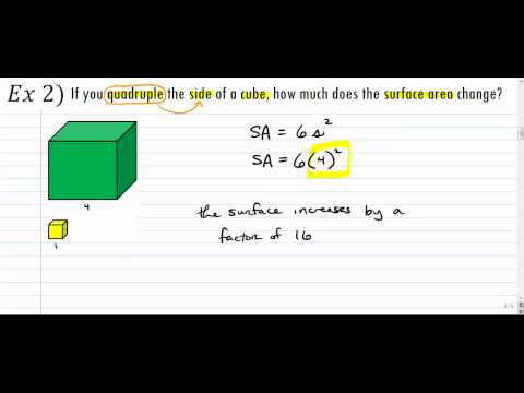 How Changing Linear Dimensions Affects Surface Area & Volume