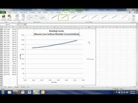 How to graph in Excel- creating the Keeling curve