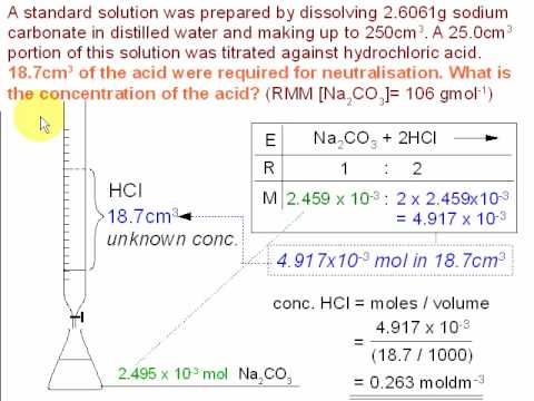 3. Titration Calculations, Sodium Carbonate