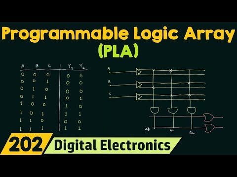 Programmable Logic Array (PLA) | Easy Explanation