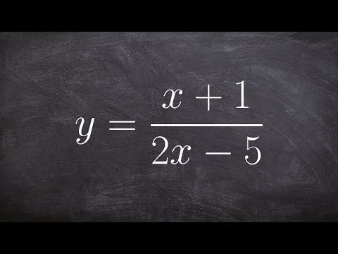 Inverse of a function with variable in numerator and denominator