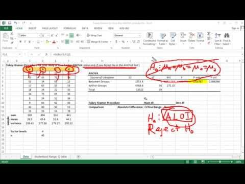 Tukey Kramer Multiple Comparison Procedure and ANOVA with Excel