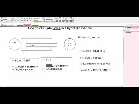 How to calculate force in a hydraulic cylinder