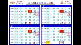 本期中(19)+(八尾)版路,今彩539 (獨支)版路  7月3日 週五