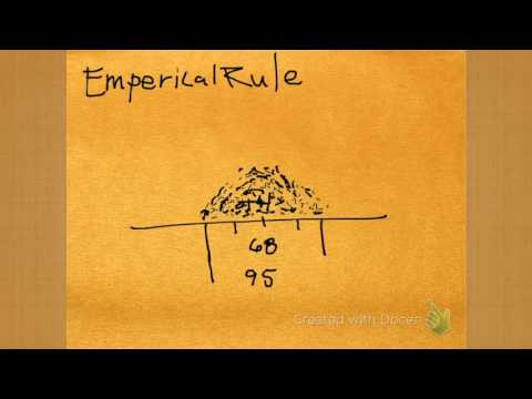The emperical rule