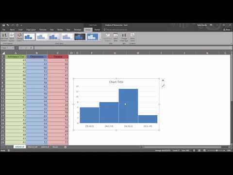 One-Way ANOVA (ANOVA: Single Factor) using Excel 2016 Data Analysis Tools