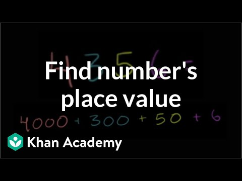 Finding a number's place value | Arithmetic properties | Pre-Algebra | Khan Academy