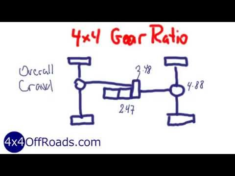 4x4 Gear Ratios | Selecting the right gear ratios!