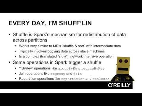 Optimize and Debug Spark in the Hadoop Ecosystem - Optimization Best Practices