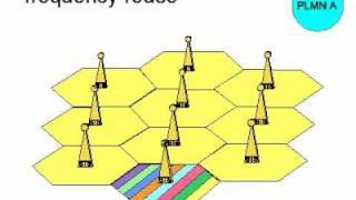 PLMN - Frequency reuse