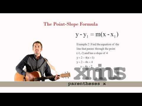 Algebra Man - Point-Slope Formula