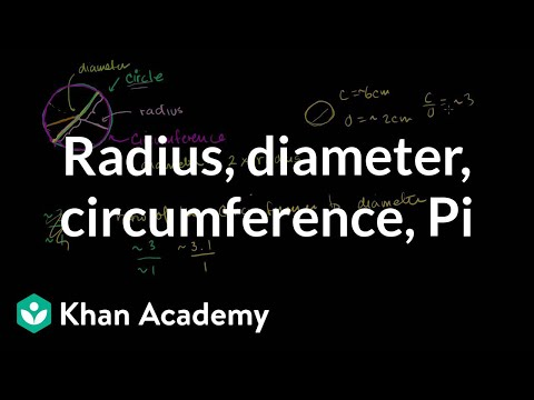 Circles: radius, diameter, circumference and Pi | Geometry | Khan Academy