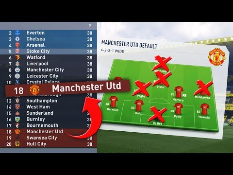 What If The Premier League Had A SALARY CAP!? MAN UTD RELEGATED!!!