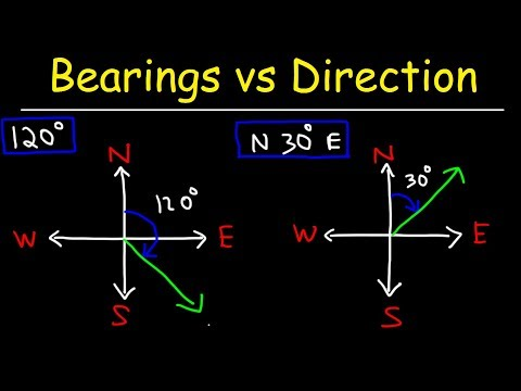 Bearings vs Direction - Trigonometry Word Problems