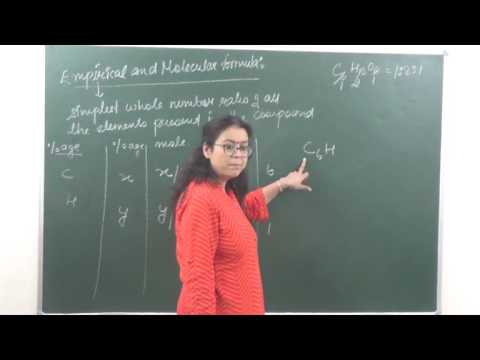 XI 1.5 Empirical and molecular formula