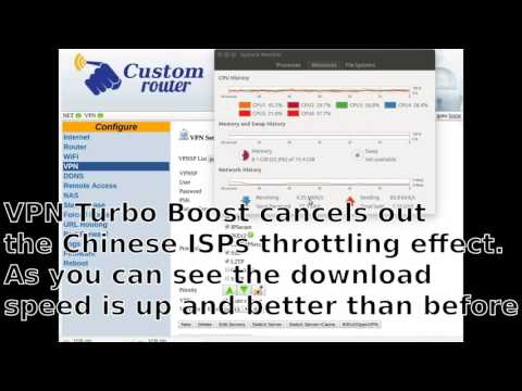 The VPN Turbo Boost: anti throttling  technology against Chinese ISPs internet slowdown