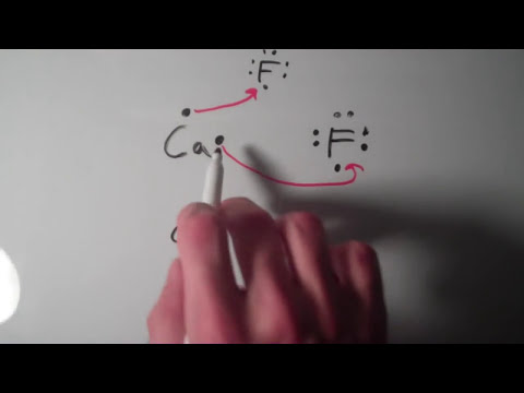 Lewis Theory II:  Lewis Structures for Ionic Compounds