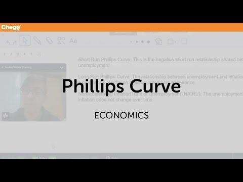 Phillips Curve | Economics | Chegg Tutors