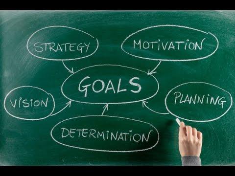 Setting Effective Goals -- Entrepreneur Tip