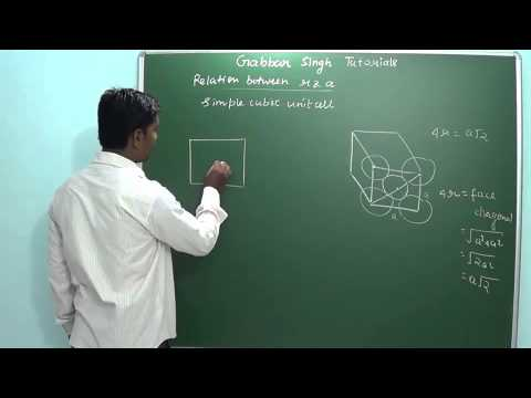 13.2 Unit cell and related calculations