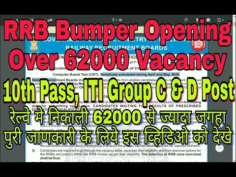 RRB Notification For Group D Post | Step By Step Application Process | Detail Post Information |