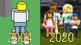 Evolution of Roblox 2004-2018
