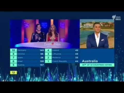 Eurovision Song Contest 2018 Australian Spokesperson