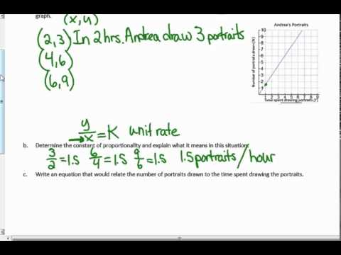 2.8/9 Representing Proportional Relationships with Equations