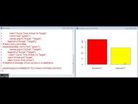 Barplot, pie, pareto charts in R