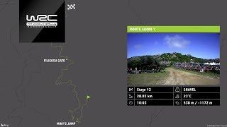 WRC - Rally Italia Sardegna 2019: The 19 Stages