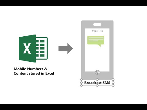Sending SMS directly from Microsoft Excel