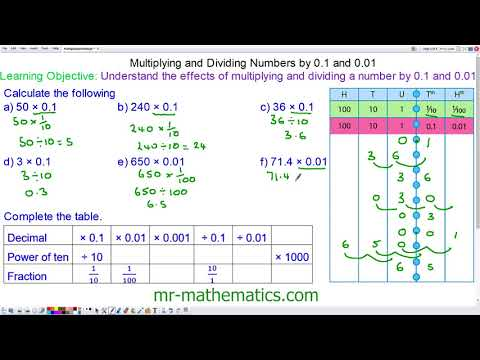 Multiplying and Dividing by 0.1 and 0.01