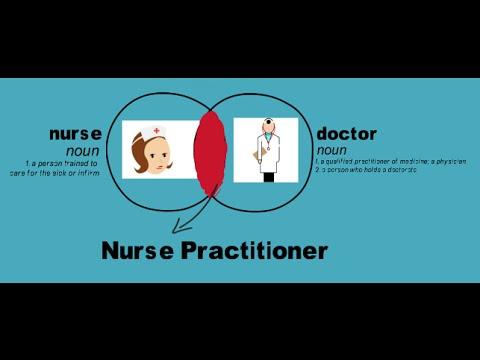 Are Nurse Practitioners Doctors? Understanding the Practice Doctorate in Nursing
