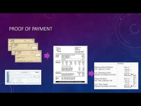 Payroll Recordkeeping