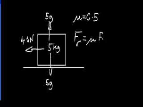 Coefficient of Friction Introduction