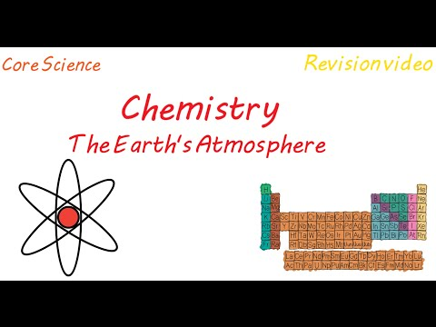 C1: The Earth's Atmosphere (Revision)