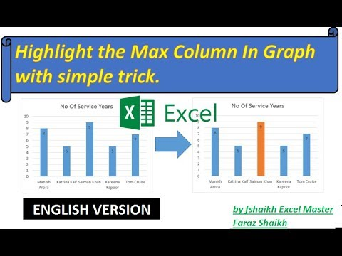 Easy Trick to Highlight Max Column In Graph - Excel 2016