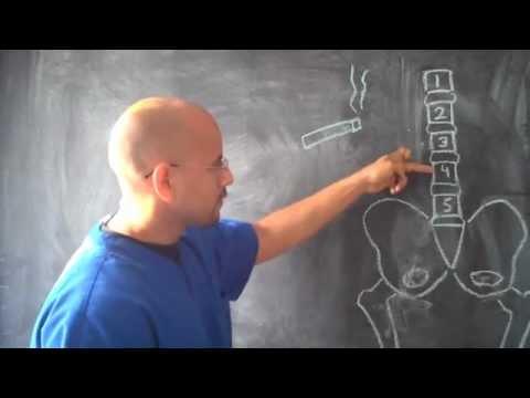 Atlanta Chiropractor - Chronic Smoking and Back Pain - Personal Injury Doctor Atlanta