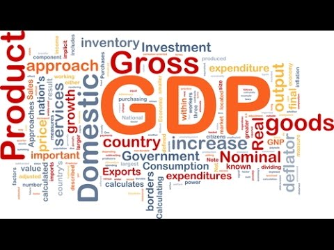 How Gross Domestic Product (GDP) is Calculated ? How does the Economy Works ? GDP Explained
