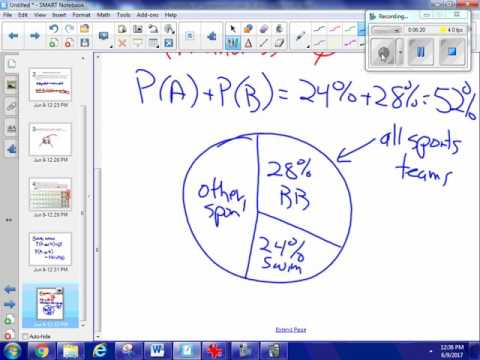 Probability of Compound Events II
